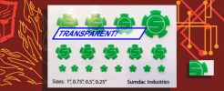 Symbols for Sumdac Ind.