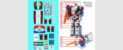 Labels for Galvatron