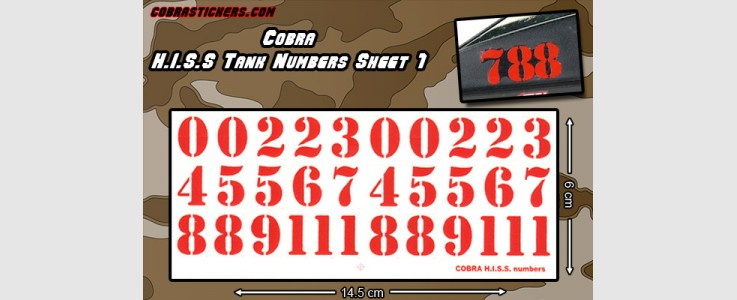 HISS Number Sheet 1 - Red